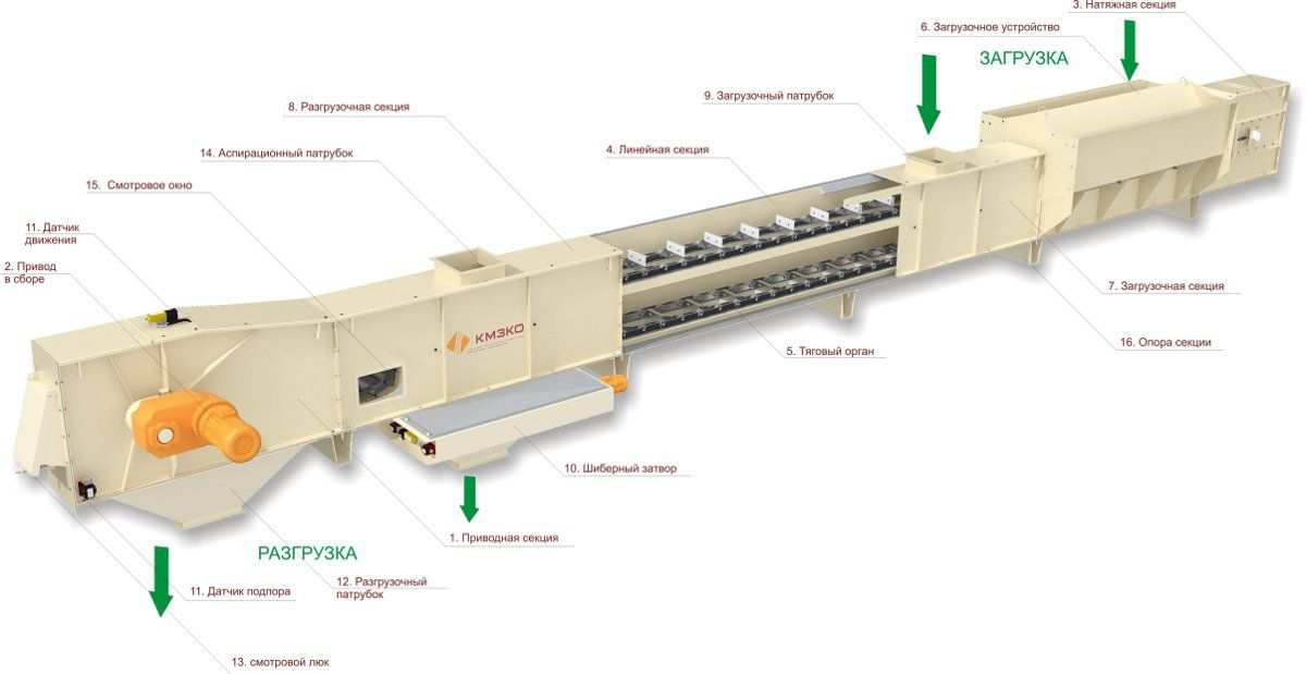 Скорость цепи конвейера ремень грм фольксваген транспортер